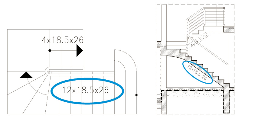 Oznaczenia stosowane na rzucie i przekroju schodów