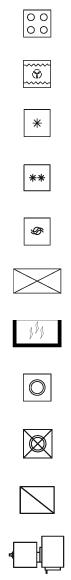 Symbole stosowane na rzutach projektu domu